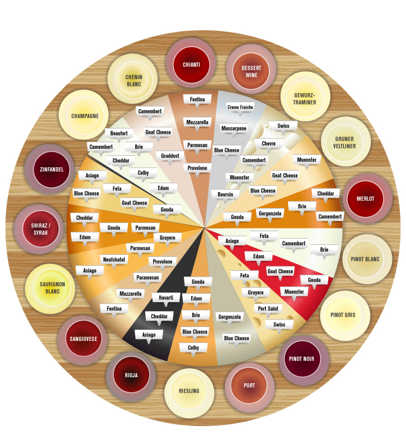 Wine and Cheese guide graphic